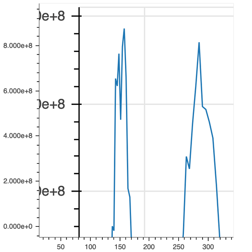 bokeh_plot (2)