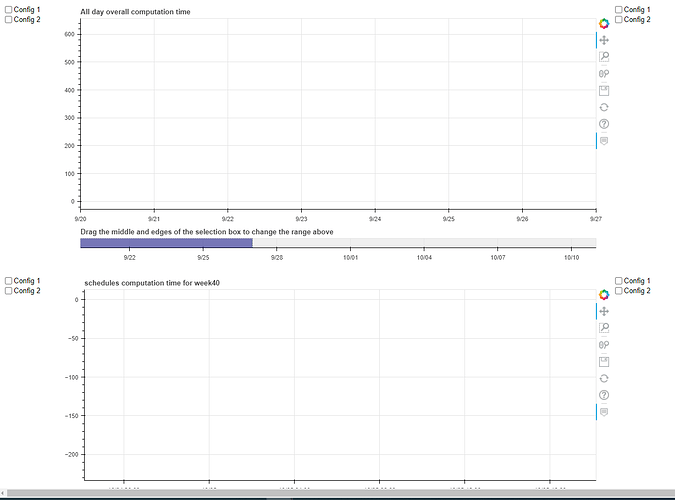 expected bokeh graph plot