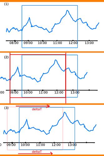 shift_diagram