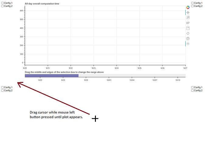 bokeh graph plot issue